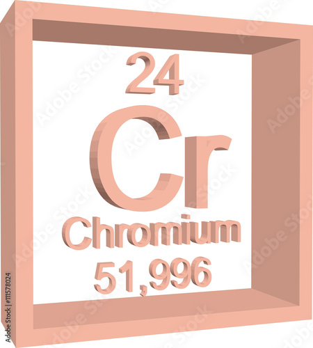 Periodic Table Of Elements Chromium Stock Image And Royalty Free