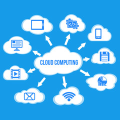Cloud Computing concept background with a lot of clouds
