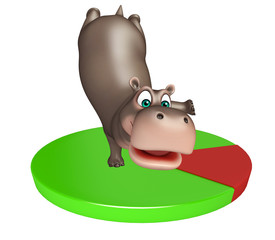 fun Hippo cartoon character  with circle sign
