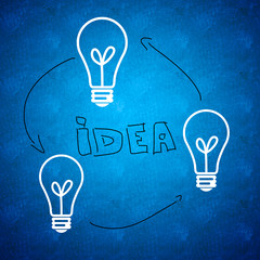Business ideas leading to success