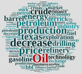 Word cloud on the price of oil.