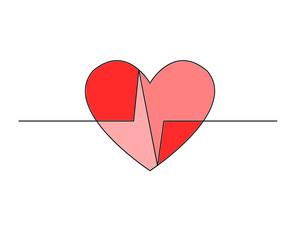 EKG - linia życia