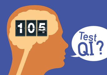 Test QI -intelligence