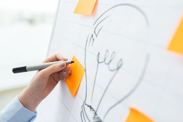 close up of hand drawing light bulb on flip chart