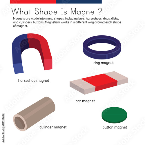 Pictures of a variety of magnets and their names stock image and pictures of a variety of magnets and their names ccuart