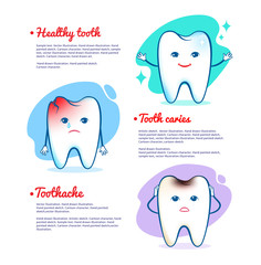 Tooth caries and healthy tooth concept