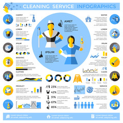 Cleaning Service Infographics