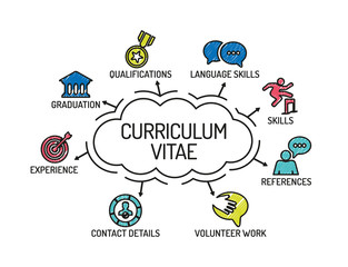 Curriculum Vitae. Chart with keywords and icons. Sketch