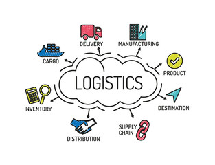 Logistics. Chart with keywords and icons. Sketch