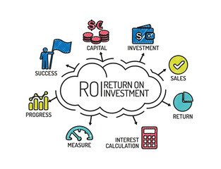 ROI Return on Investment. Chart with keywords and icons. Sketch