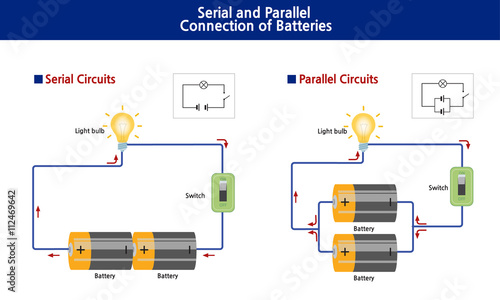 Batteries In Parallel On Battery Wiring Series And Parallel ... on