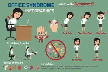 woman office syndrome infographics, women office syndrome sympto