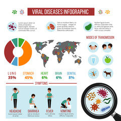 Epidemic, viral diseases, virus distribution map vector infographic template. Medical science statistics and microbiology epidemic virus. Graphic global epidemic illustration
