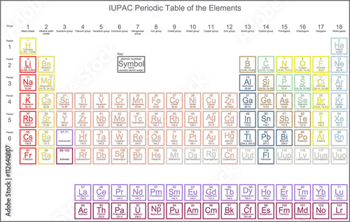 Periodic table of the elements approved by the iupac january 8 periodic table of the elements approved by the iupac january 8 2016 urtaz Image collections