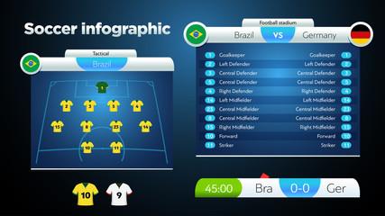 Football Soccer Scoreboard Chart.