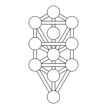 11 Sephirot, Tree of life, Kabbalah,