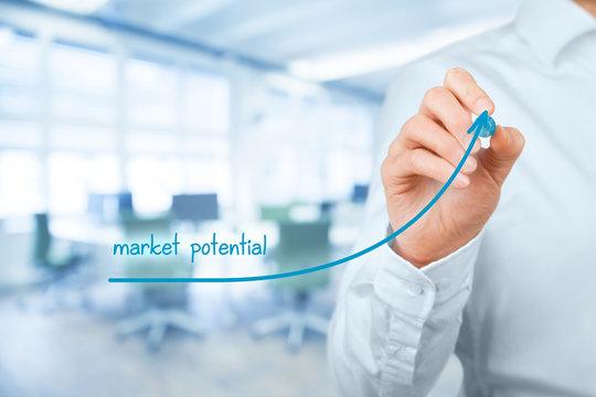 Market potential increasing