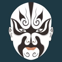 Mask,Facial Makeup,Chinese Opera Characters Ligang