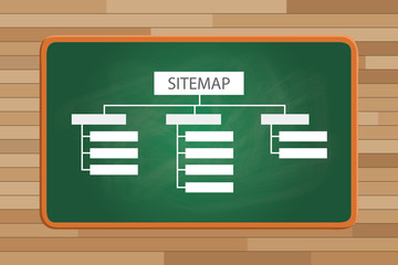 sitemap on front of the green board with list page structure vector graphic