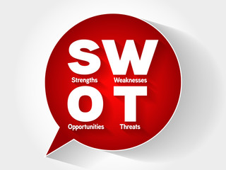 SWOT (Strengths, Weaknesses, Opportunities, Threats) analysis business strategy target management, business plan concept
