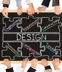 DESIGN concept words