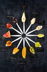 orologio della salute: la frutta