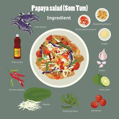 papaya saladSom Tum