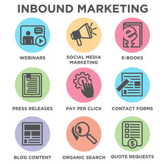 Circular Outline Inbound Marketing Vector Icons with organic search, ppc, blog content, press release, social media marketing, contact form, ebook, video, webinar, and quote request