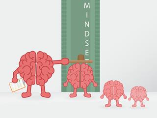 growth mindset. height brain  measuring
