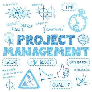 PROJECT MANAGEMENT Vector Sketch Icons