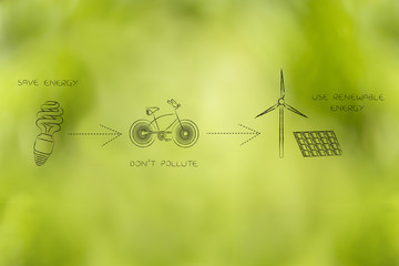 ecology icons about renewable energy and pollution