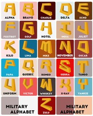 Military alphabets for spelling on various color background.