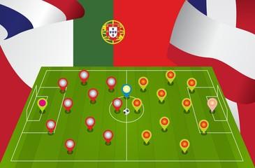 mecz Polska Portugalia,