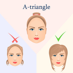 Hairstyle for the A-triangular face