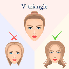 Hairstyle for the V-triangular face