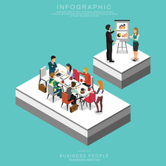 ISOMETRIC BUSINESS PEOPLE TEAMWORK MEETING in office, share idea