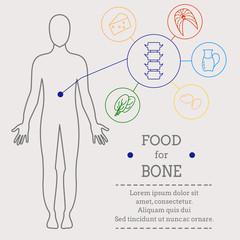 Food for bone