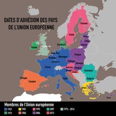 EUROPE - Dates d'adhésion des pays de l'UE