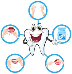 Clean tooth and process of flossing