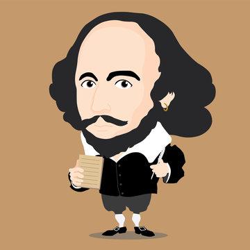 William Shakespeare Character