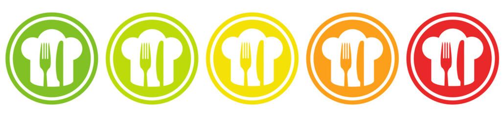 5 Kochmützen Bewertung von Sehr gut bis Mangelhaft