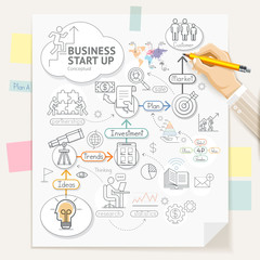 Business start up planning conceptual doodles icons style.
