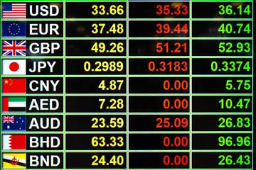 Exchange rate on LED digital board for business money concept