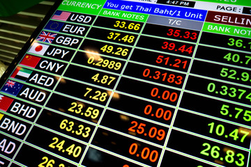 Exchange rate currency on LED digital board business money conce