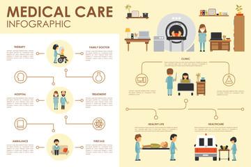 Medical care concept Hospital infographic flat web vector illustration. Patient, nurse, clinical laboratory, doctor, treatment. Presentation timeline