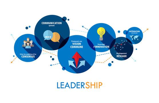 Icônes LEADERSHIP