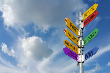 management, life, business, coaching, motivation, directions, directory, FUTURE, PROGRESS, SUCCESS, ACHIEVEMENT, WIN,PAST, FAILURE, MISTAKES, LOSS, sings, sky, clouds