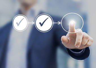 Business process workflow illustrating management approval