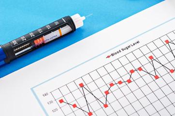 Insulin injection pen.