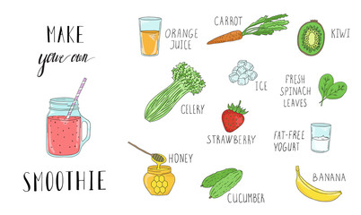 Smoothie recipe with a bottle and ingredients. Detox, healthy eating.